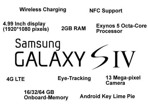Samsung Galaxy S4 Official Spec List